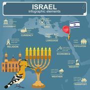 Israel  infographics, statistical data, sights - stock illustration