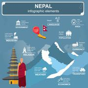 Nepal  infographics, statistical data, sights - stock illustration