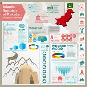 Pakistan  infographics, statistical data, sights - stock illustration