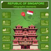 Singapore  infographics, statistical data, sights. Stock Illustration
