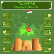Tajikistan infographics, statistical data, sights. - stock illustration