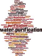 Stock Illustration of Water purification word cloud