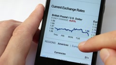 Current Exchange Rates Online. Americas region Stock Footage