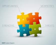Vector SWOT illustration made from puzzle pieces - stock illustration