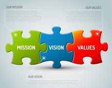 Mission, vision and values diagram - stock illustration