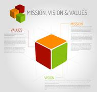 Mission, vision and values diagram - cube - stock illustration