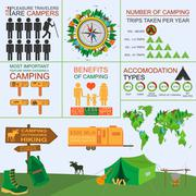 Stock Illustration of Camping outdoors hiking infographics. Set elements for creating your own info