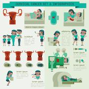 Cervical cancer set and info graphic Stock Illustration