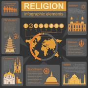 Religion infographics - stock illustration