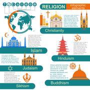 Stock Illustration of Religion infographics