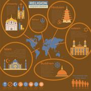 Stock Illustration of Religion infographics