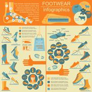 Footwear infographics elements. Easily edited Stock Illustration