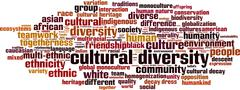 Cultural diversity word cloud Stock Illustration