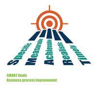 SMART goals business improvement - stock illustration
