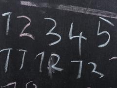 chalkboard school numbers - stock photo