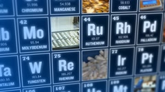 Periodic table of elements and laboratory tools. Science concept. Stock Footage