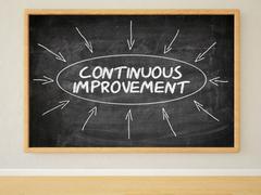 Continuous Improvement Stock Illustration