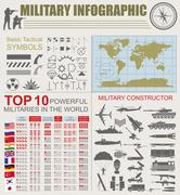 Military infographic template. Vector illustration with Top powerful militari Stock Illustration