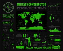 Military infographic template. Vector illustration with Top powerful militari - stock illustration