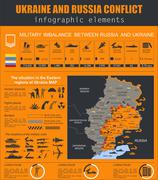 Ukraine and Russia military conflict infographic template. Situation in the e Stock Illustration