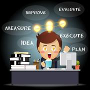 Thinking businessman working on computer with idea bulb - stock illustration