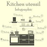 Kitchen utensil  infographics - stock illustration