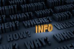 Stock Illustration of Gold Info Surrounded By Looming Questions