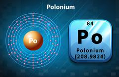 Peoridic symbol and electron diagram of Polonium - stock illustration