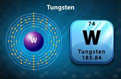 Periodic symbol and diagram of Tungsten - stock illustration