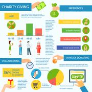 Charity Flat Style Infographics - stock illustration