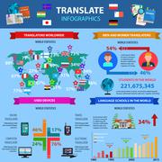 Translate Infographics With World Statistics Stock Illustration