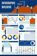 Stock Illustration of Builders corporation construction projects infographic report
