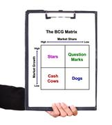 hand holding a clipboard with The BCG Matrix chart - stock photo