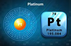 Symbol and electron diagram of Platinum Stock Illustration