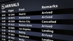 Airport arrival board. Black-Gray. Without flags. Lateral view. Loopable.  Stock Footage