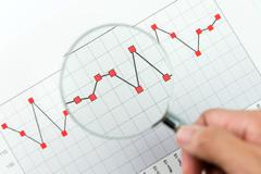 Magnifying glass over financial graph - stock photo
