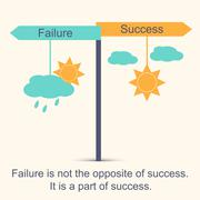 Sign showing directions to success and to failure. Choice and motivation concept Stock Illustration