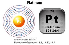 Symbol and electron diagram for Platinum - stock illustration