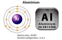 Symbol and electron diagram Aluminium - stock illustration
