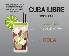 Cuba Libre cocktail with recipe and preparation text. Fresh Modern ice design Stock Illustration