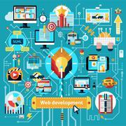 Stock Illustration of Web Development Flowchart