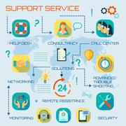 Stock Illustration of Around the clock hours support service flat style infographics
