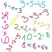 Mathematical equations  background. Children drawing symbol set - stock illustration