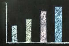 Growth Business graph Kuvituskuvat