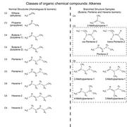 Organic chemicals - hydrocarbons: alkenes Stock Illustration