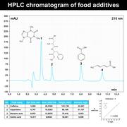 HPLC chromatogram example - stock illustration