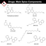 Spice compounds - synthetic cannabinoids - stock illustration