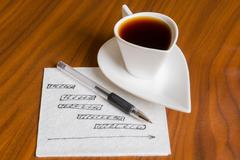 coffee cup with handwriting project chart on napkin - stock photo