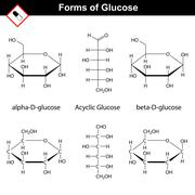 Structural chemical formula and model of glucose Stock Illustration