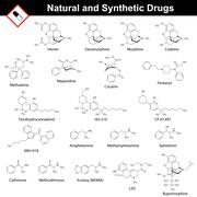 Main natural and synthetic drugs Stock Illustration